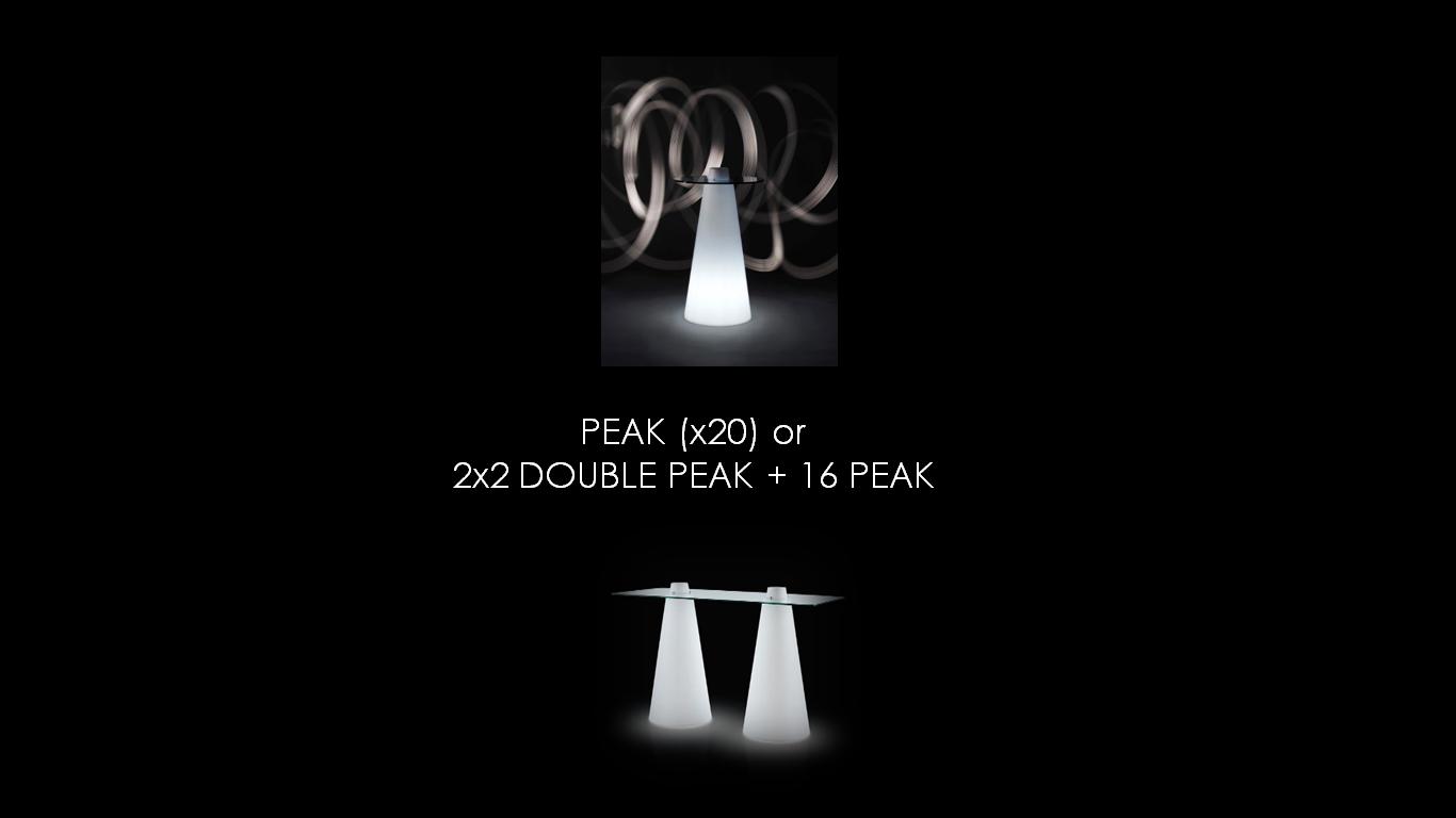 peack & double peack